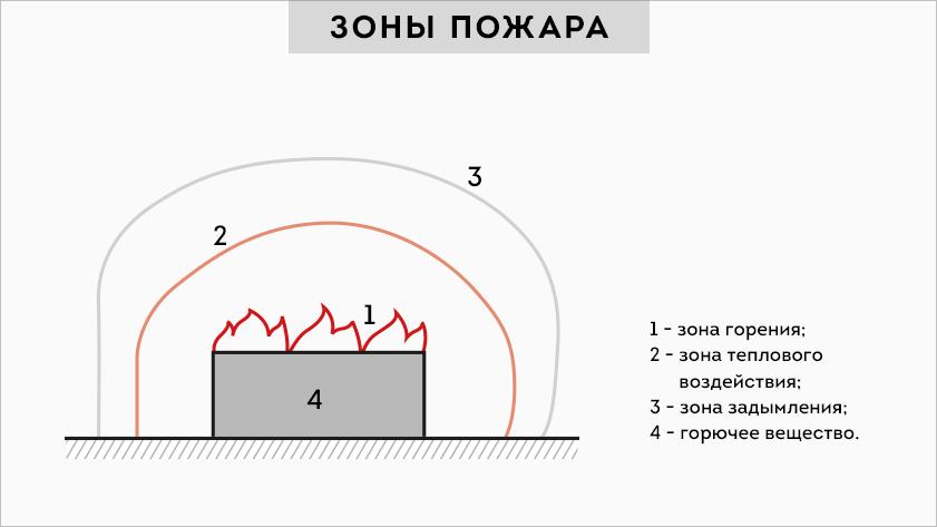 схема-пожара.jpg